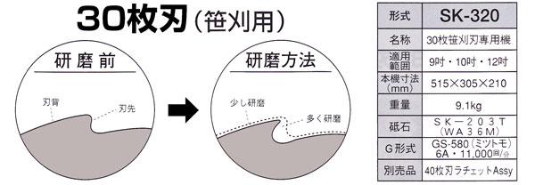 30枚笹刈刃専用研磨機の使い方9